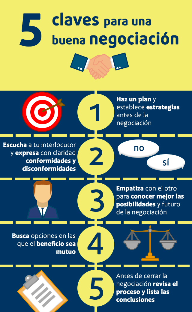 5 claves buena negociación
